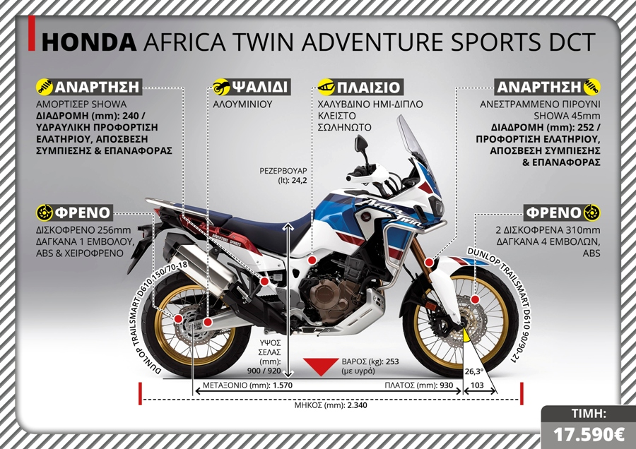 HONDA AFRICA TWIN ADVENTURE SPORTS DCT TX